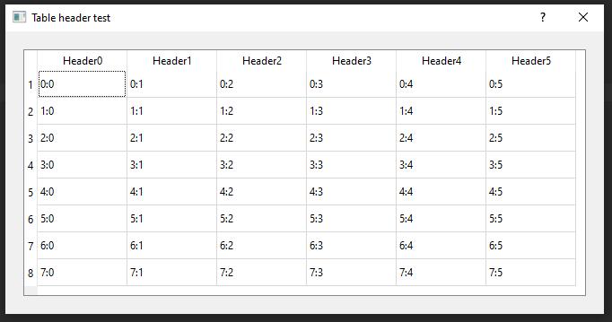 Test QTableWidget with dummy data